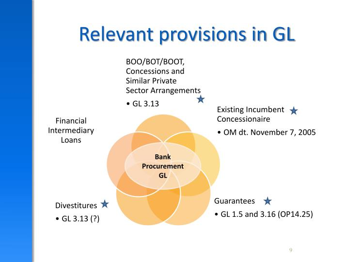 Relevant provisions in GL