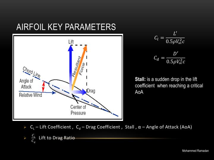 Airfoil Key Parameters