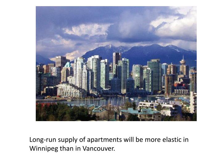 Long-run supply of apartments will be more elastic in Winnipeg than in Vancouver.