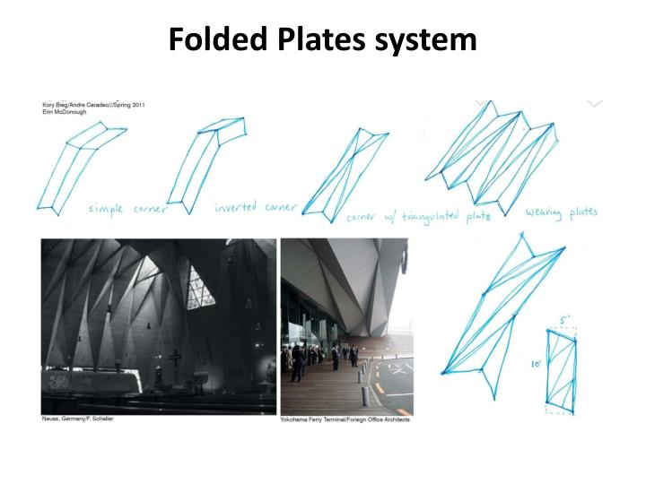 Ppt Shells And Domes Powerpoint Presentation Id 1617751