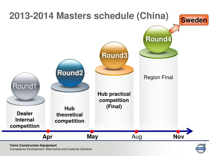 2013 2014 masters schedule china
