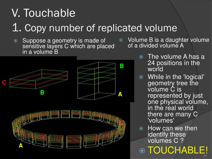 V. Touchable