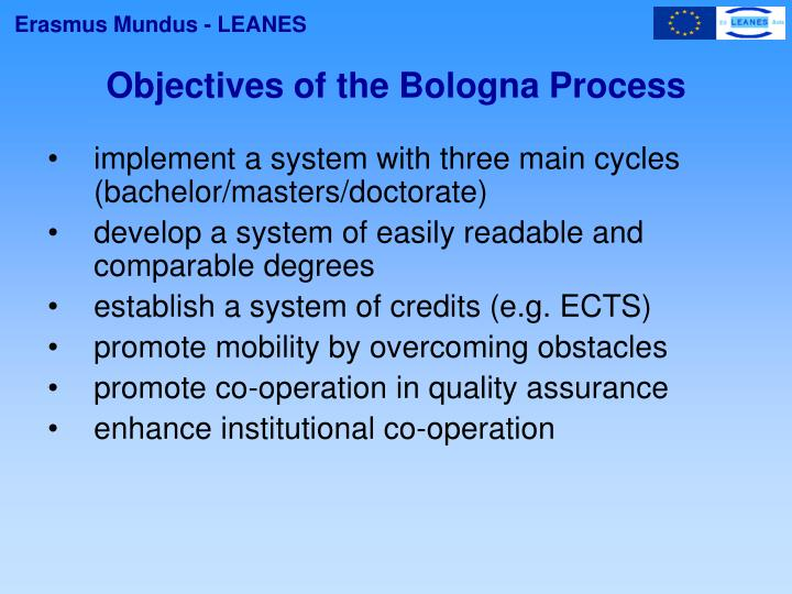 Objectives of the bologna process