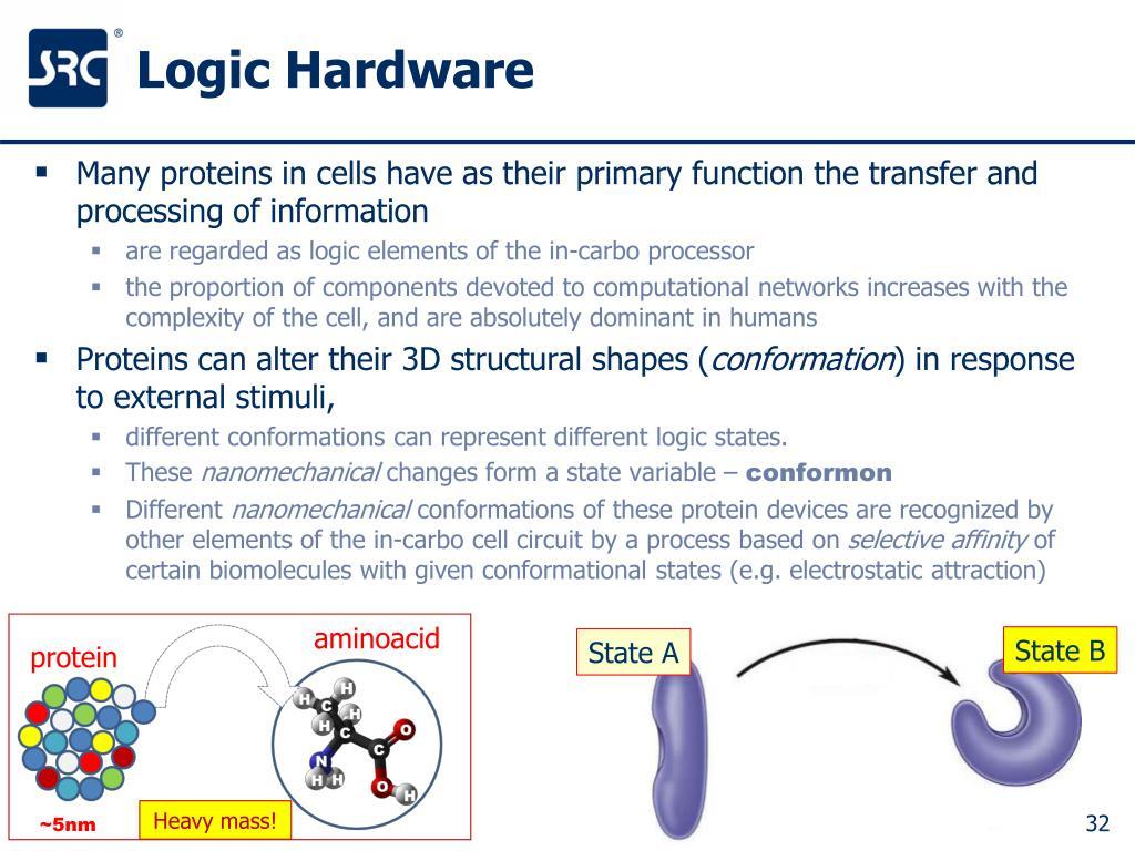 PPT - Beyond Moore's Law: SRC Views on Nanoelectronics
