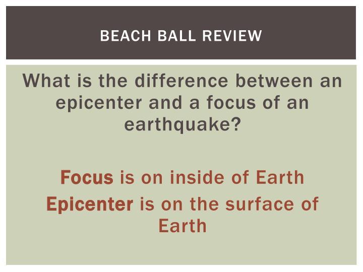 Beach ball review