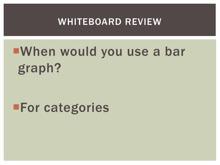 Whiteboard review
