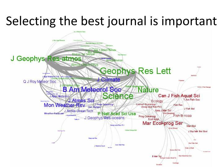 Selecting the best journal is important