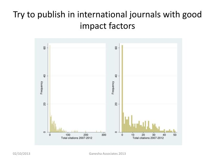 Try to publish in international journals with good impact factors
