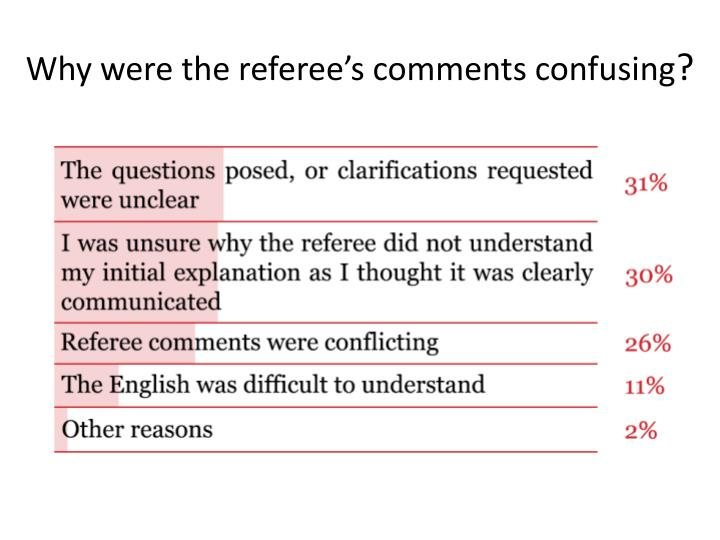 Why were the referee's comments confusing