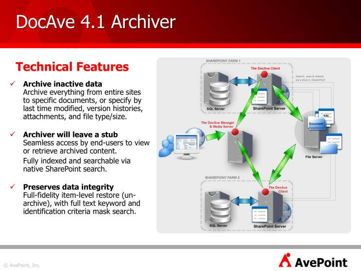 DocAve 4.1 Archiver