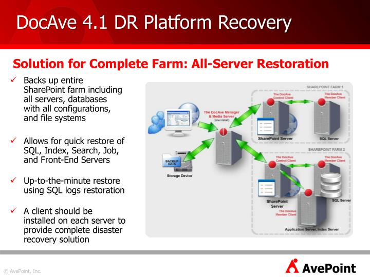 DocAve 4.1 DR Platform Recovery