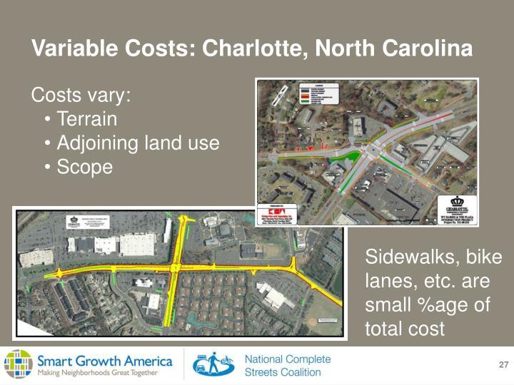 Variable Costs: Charlotte, North Carolina