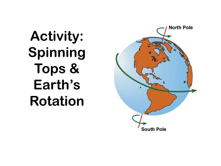 Activity: Spinning Tops & Earth's Rotation
