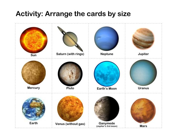 Activity: Arrange the cards by size