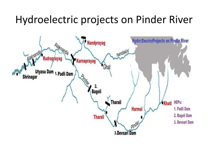 Hydroelectric projects on