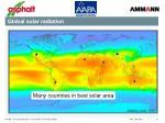 global solar radiation
