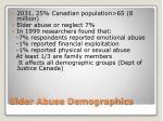 elder abuse demographics