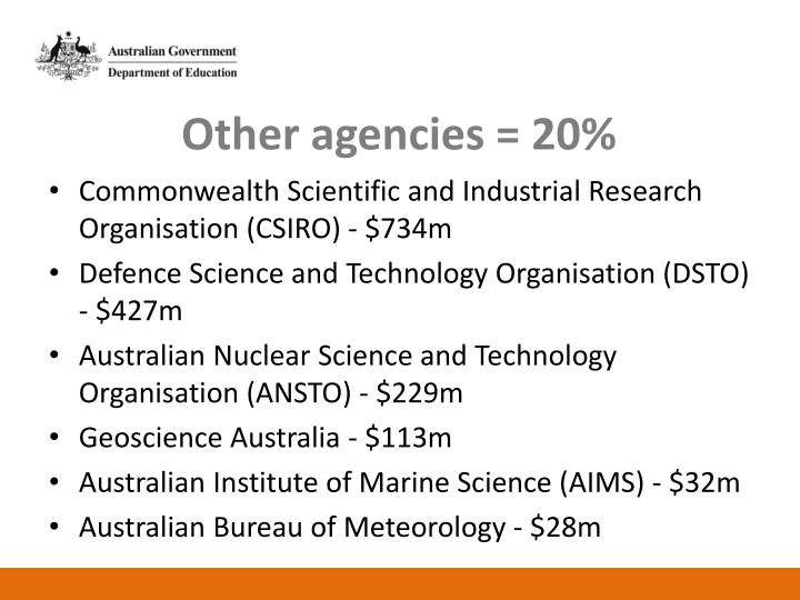 Other agencies = 20%