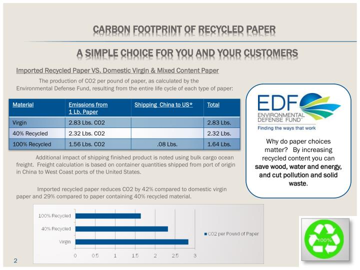 Carbon footprint of recycled paper
