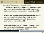 types of protective capacities
