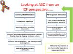 looking at asd from an icf perspective