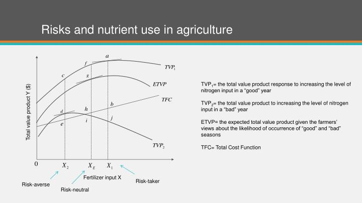 Risks and nutrient use in agriculture1