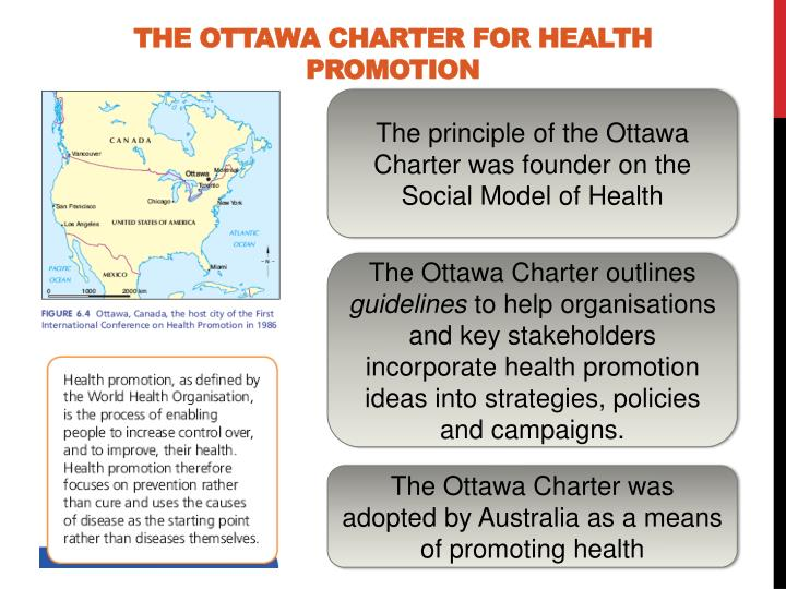 injury prevention policies in the ottawa charter At that conference, the ottawa charter for health promotion was launched this circle is encompassing the three wings, symbolising the need to address all five key action areas of health promotion identified in the ottawa charter in an integrated and complementary manner.