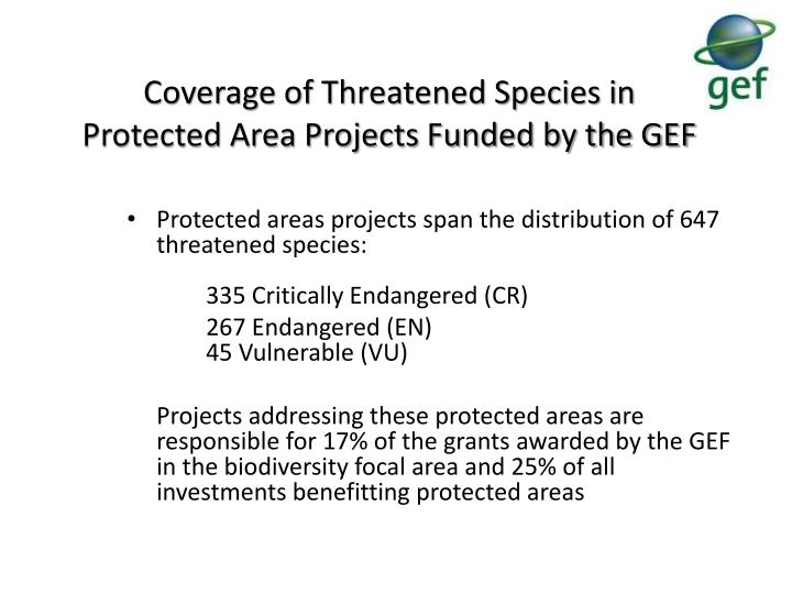 Coverage of Threatened Species in