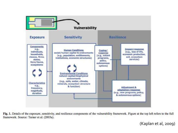 (Kaplan et al, 2009)