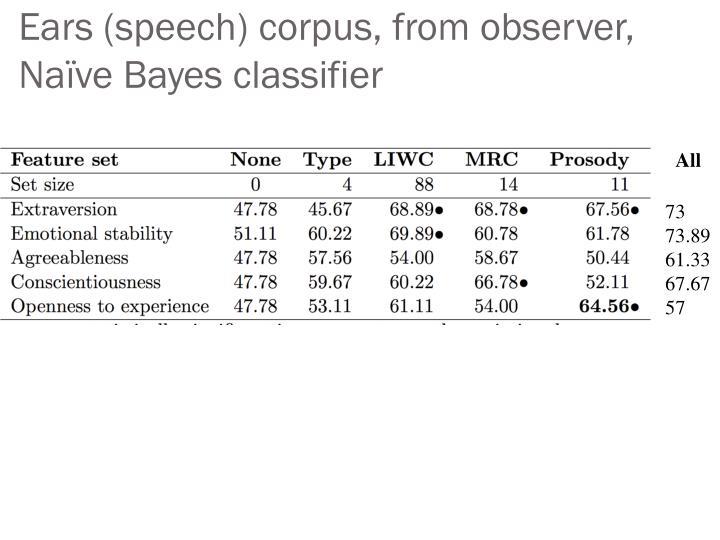 Ears (speech) corpus, from observer, Naïve Bayes classifier