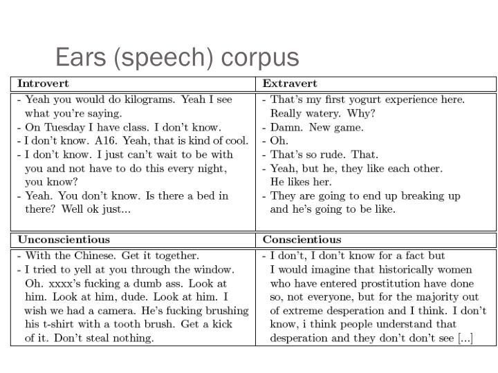Ears (speech) corpus
