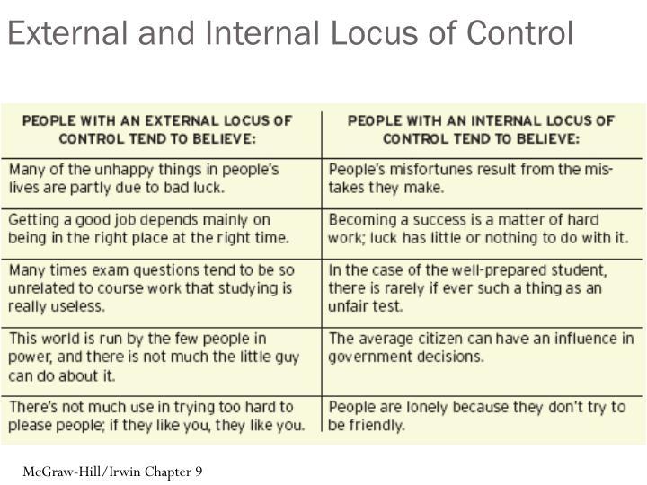 External and Internal Locus of Control