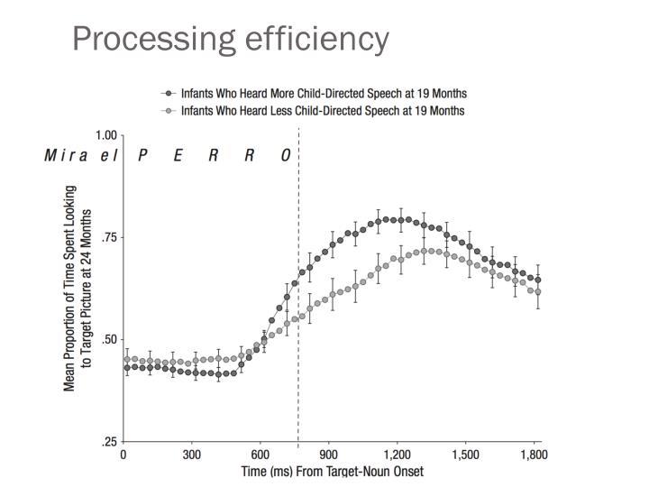 Processing efficiency