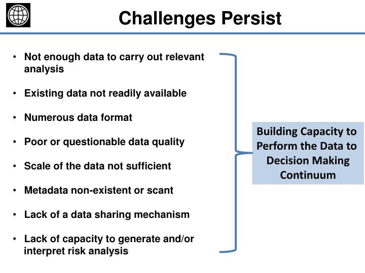Challenges Persist