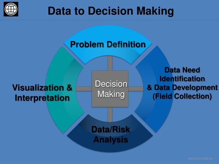 Data to Decision Making