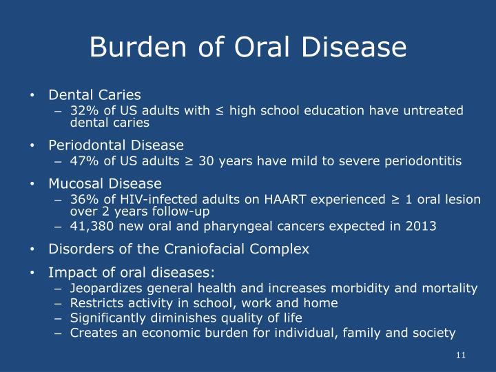 Burden of Oral Disease