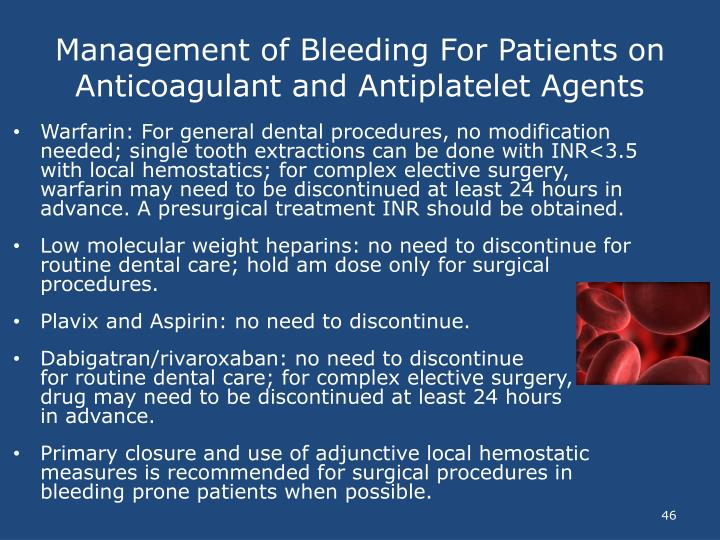 Management of Bleeding For Patients