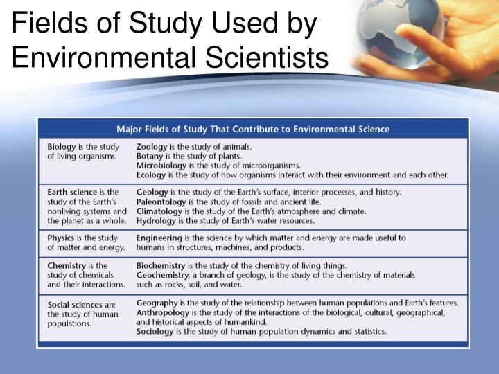 Fields of Study Used by Environmental Scientists