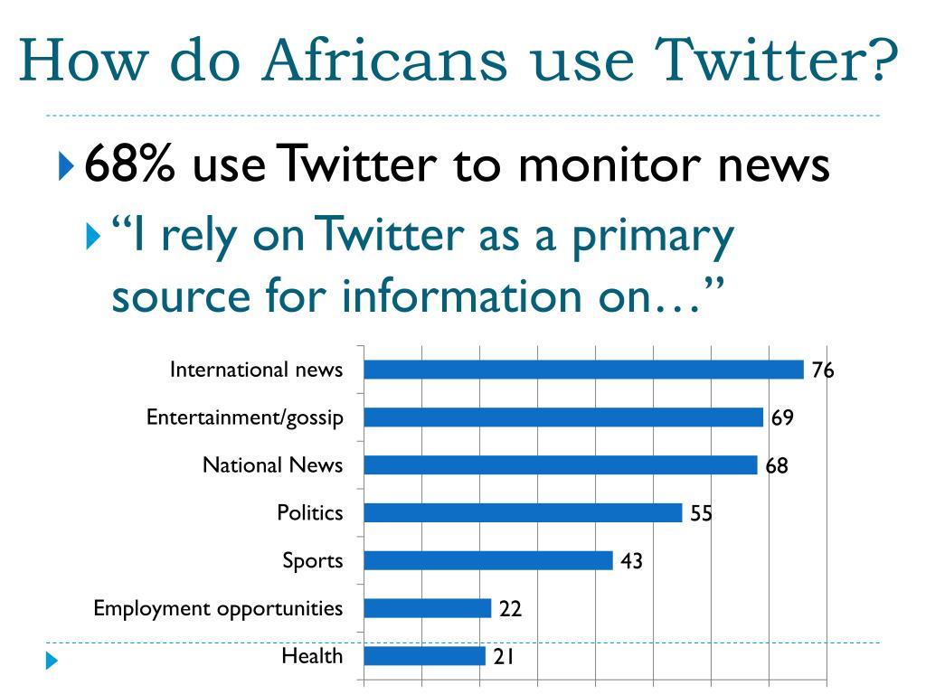 PPT - Tweetorial: Twitter 101 PowerPoint Presentation - ID