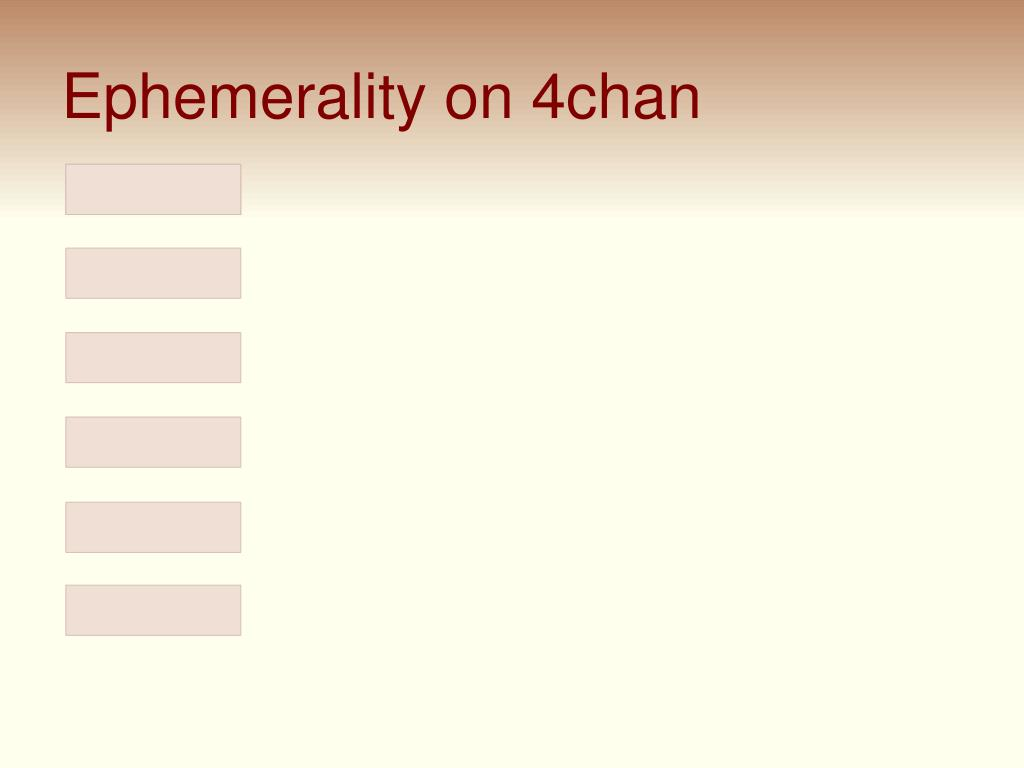 PPT - 4chan and /b/: An Analysis of Anonymity and Ephemerality in a