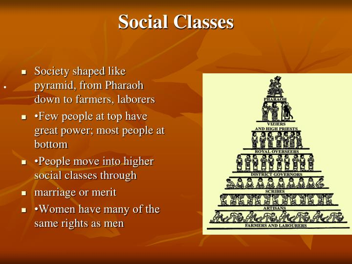 Society shaped like pyramid, from Pharaoh down to farmers, laborers