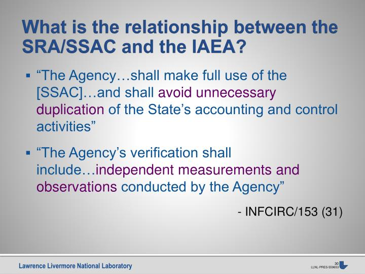 What is the relationship between the SRA/SSAC and the IAEA?