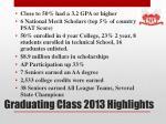 graduating class 2013 highlights