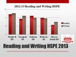 reading and writing hspe 2013