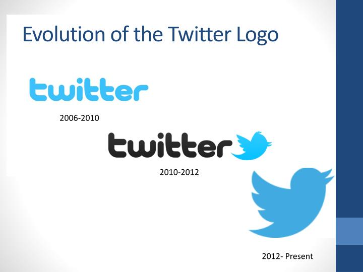 Evolution of the Twitter Logo