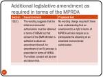 additional legislative amendment as required in terms of the mprda4