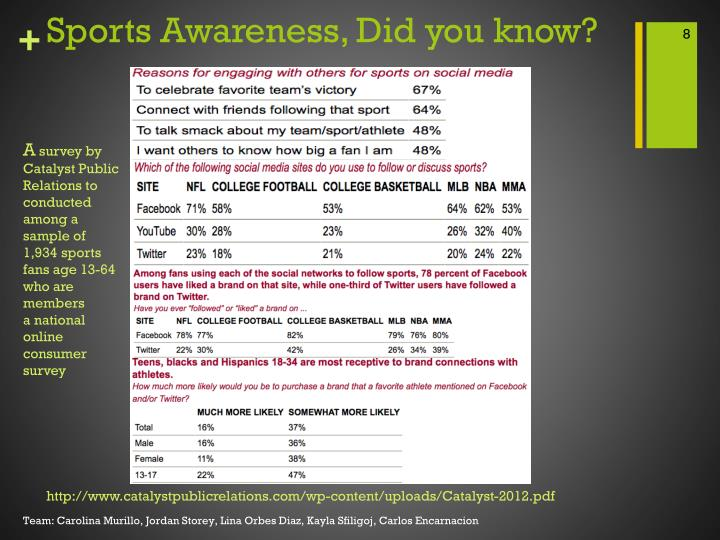 Sports Awareness, Did you know?