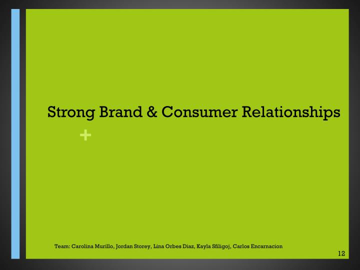 Strong Brand & Consumer Relationships