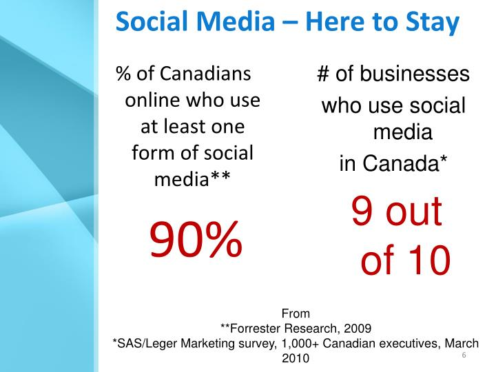 Social Media – Here to Stay
