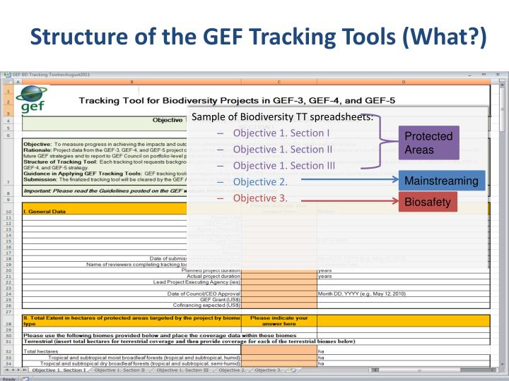 Structure of the GEF Tracking